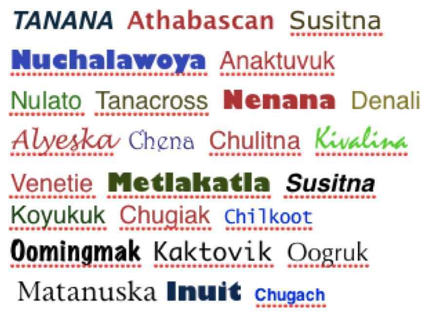 alaska words
